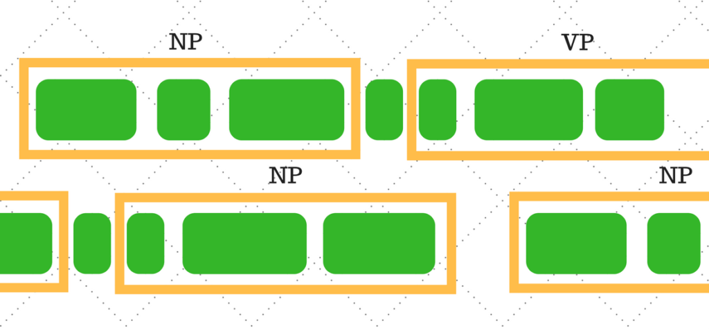 Text Chunking with NLTK - NLP-FOR-HACKERS
