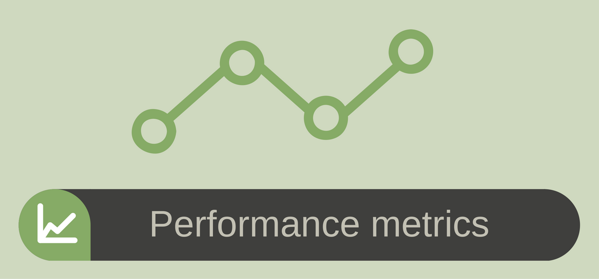 Performance metrics graph