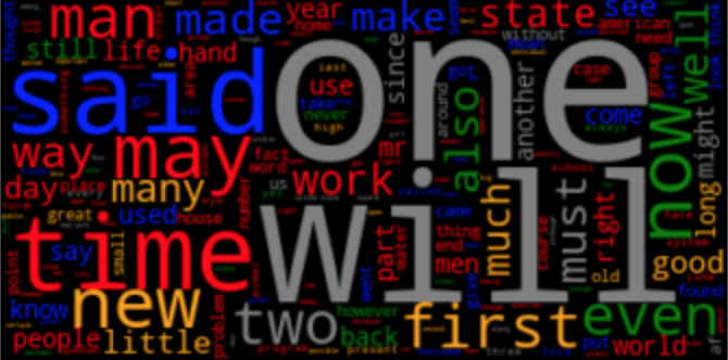 POS tagged word cloud