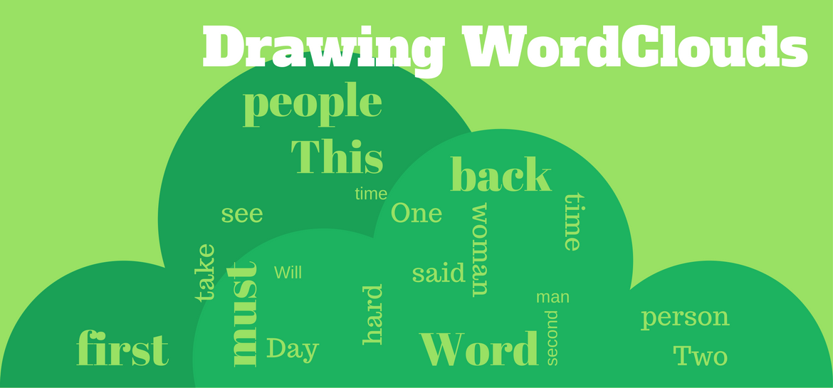 WordClouds Cover