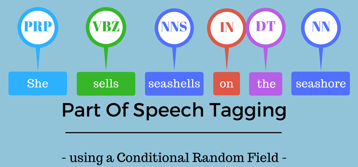 Part Of Speech tagging with CRF