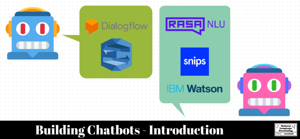 Building Chatbots - Introduction - NLP-FOR-HACKERS